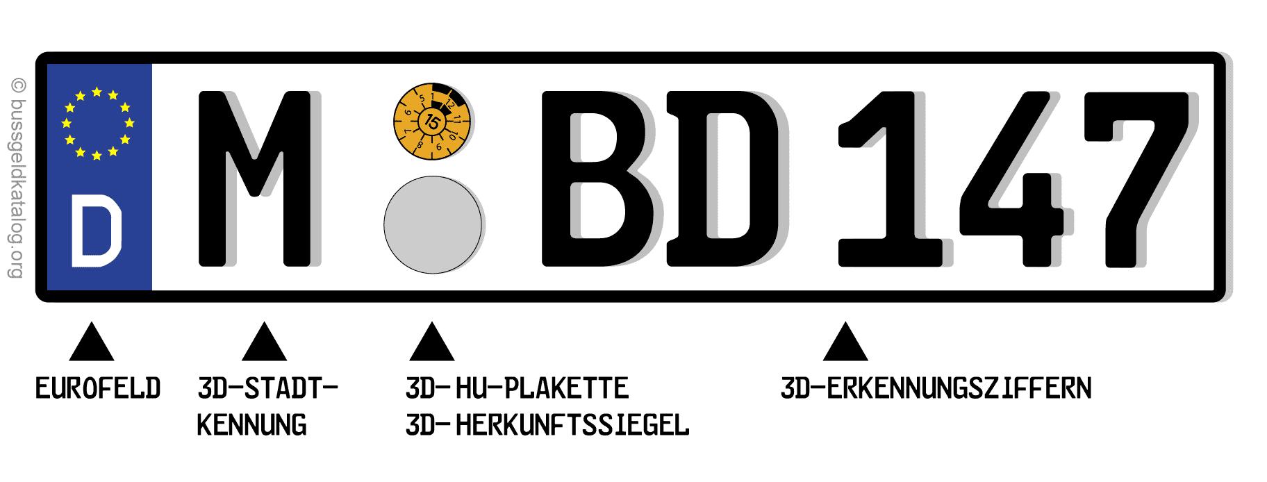 Das 3D-Kennzeichen bietet eine Dreidimensionalität auf Ihrem Kennzeichen.