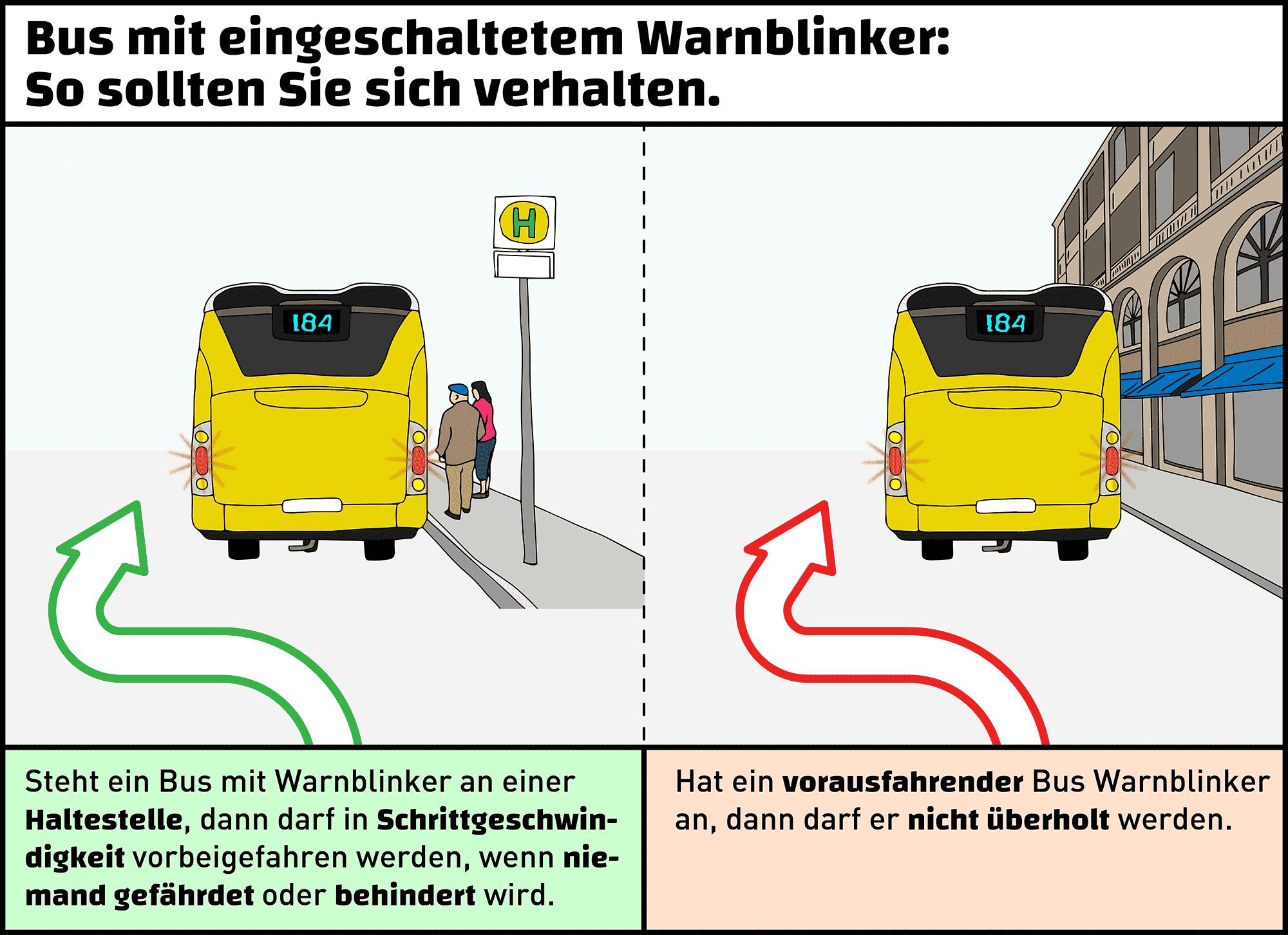 Klicken Sie auf die Grafik, um zu sehen, wie Sie sich bei einem Bus mit Warnblinker verhalten müssen.