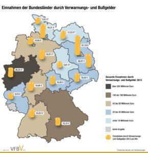 Bußgeldatlas über die Einnahmen der deutschen Bundesländer aus Verwarnungs- und Bußgeldern