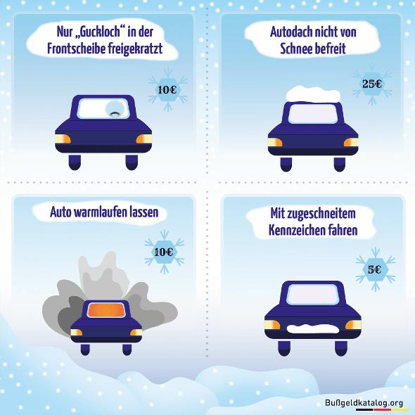Auch für das nicht ordnungsgemäße Freiräumen Ihres Wagens und andere Vorgänge können vereinzelt zusätzliche Bußgelder im Winter drohen.