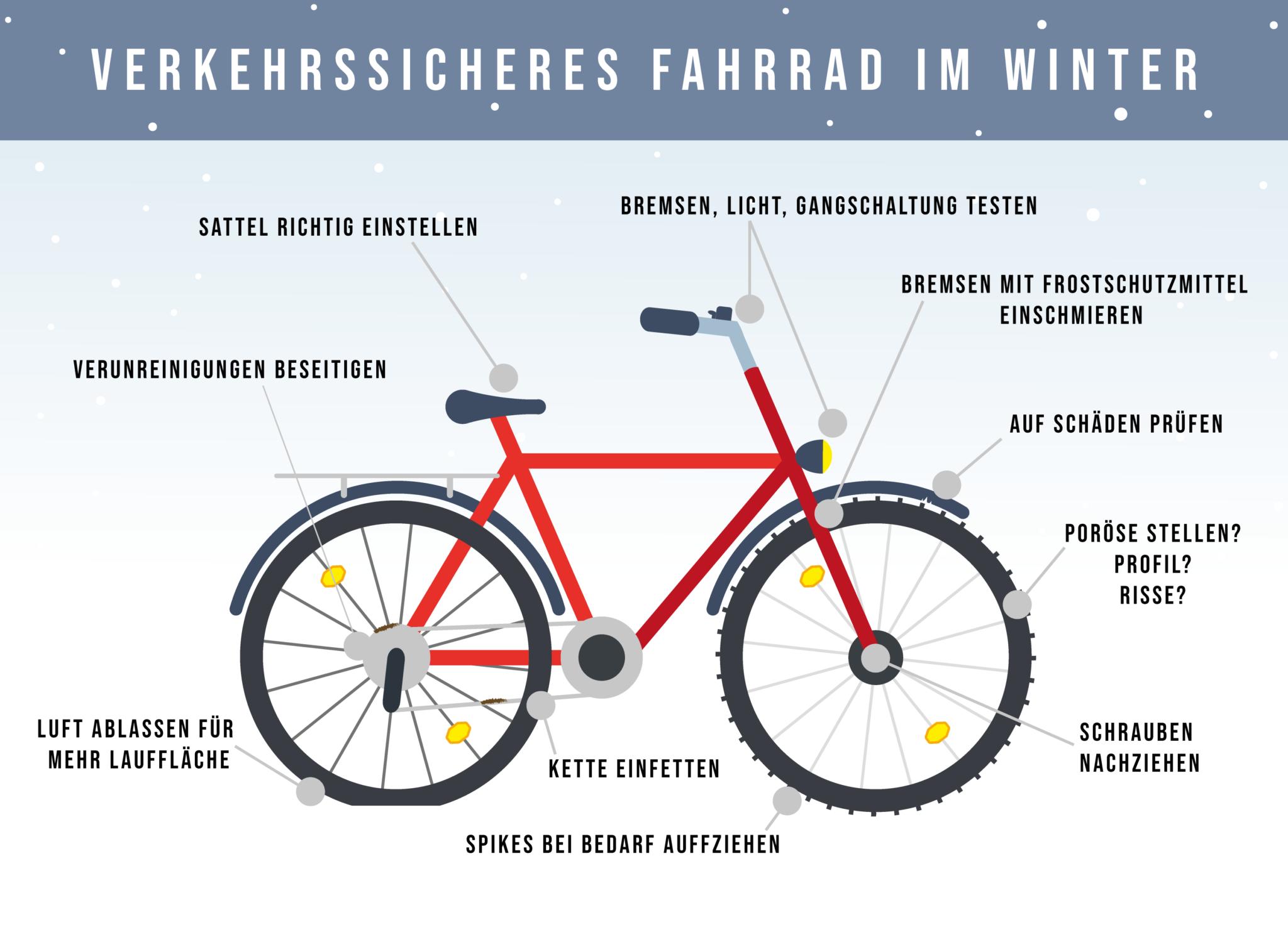 Fahrrad fahren bei Schnee: So machen Sie Ihr Fahrrad winterfest!
