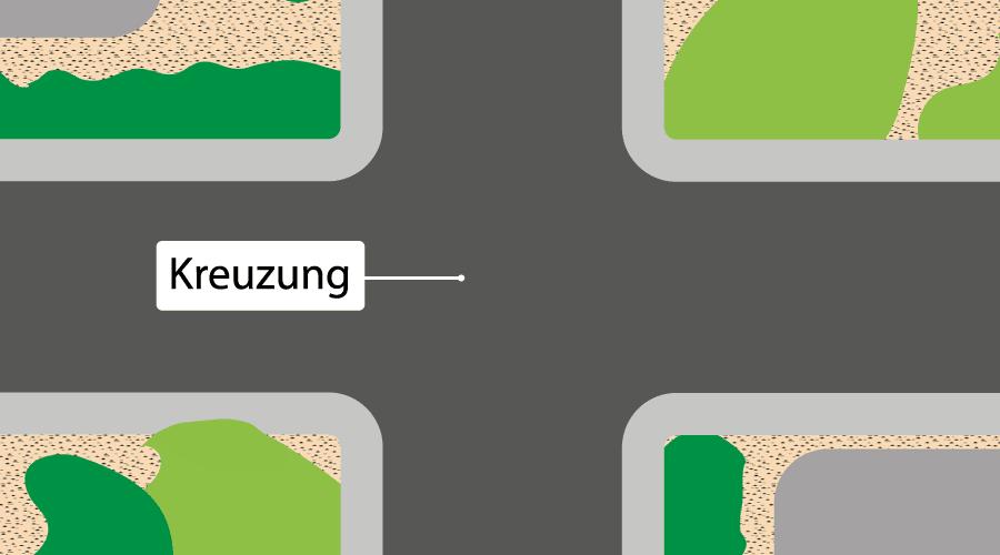 Grafik: Kreuzung