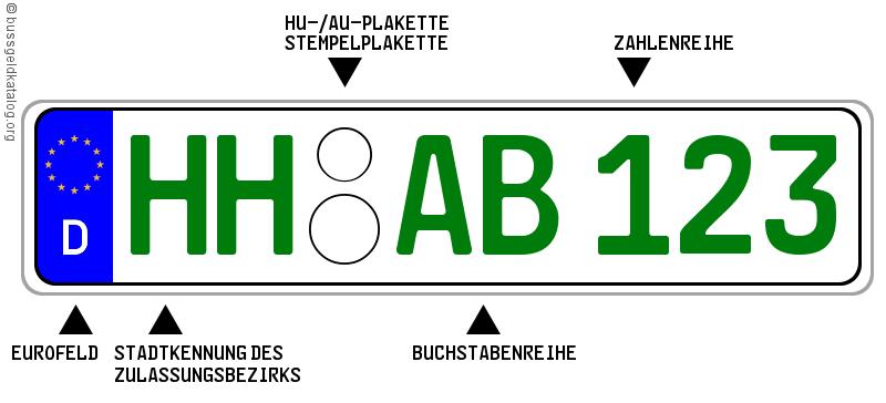 So sieht ein grünes Kennzeichen aus