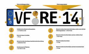 Infografik über Autokennzeichen