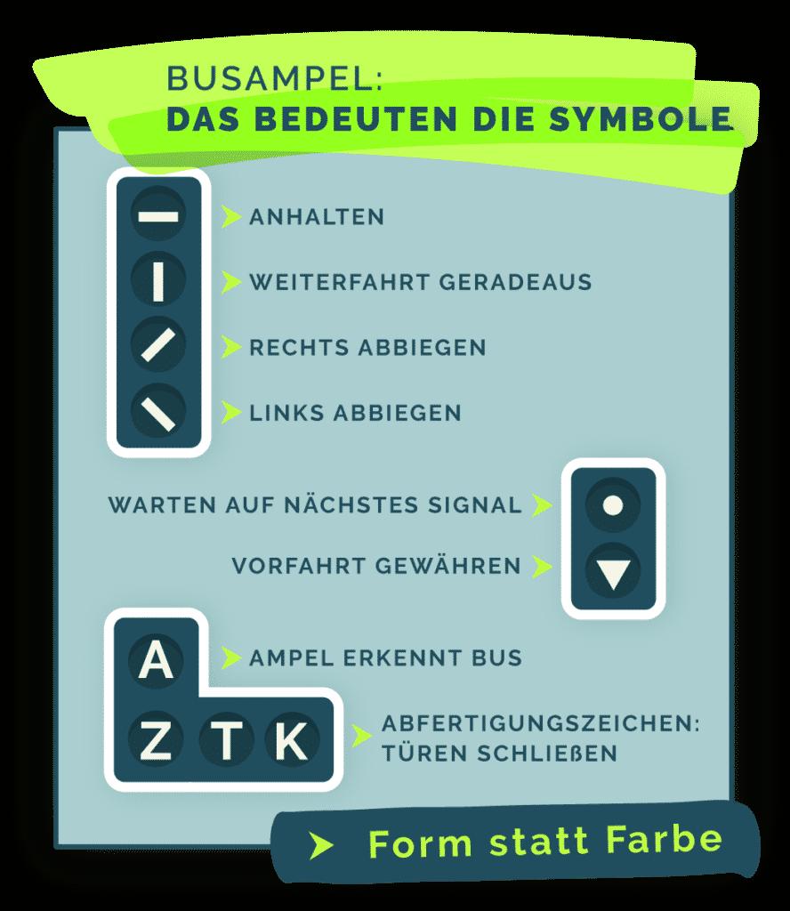 Infografik: Welche Bedeutung haben die Symbole, welche die Busampel anzeigt?