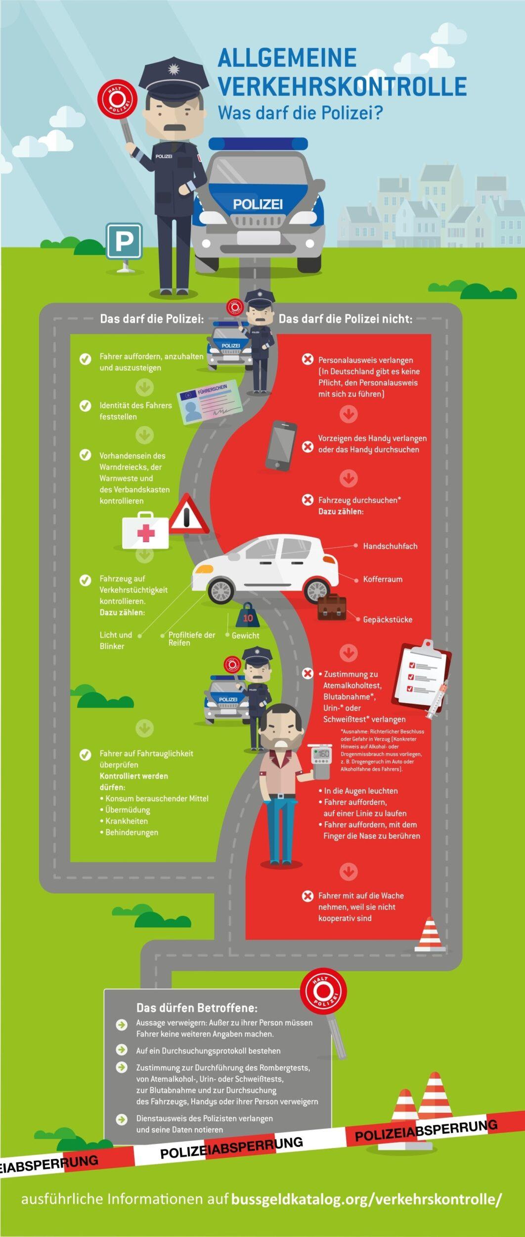 Allgemeine Verkehrskontrolle - Was darf die Polizei?