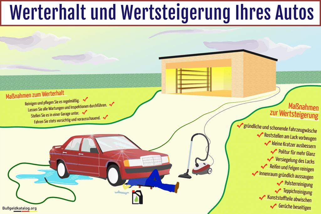 Infografik: Werterhalt und Wertsteigerung bei einem Auto
