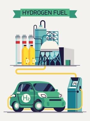 Können die Investitionen des BMVI die Wasserstoffmobilität in Deutschland vorantreiben?