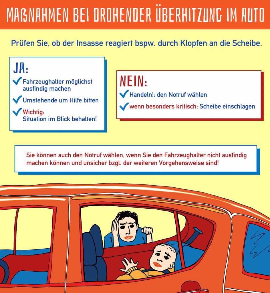 Maßnahmen bei drohender Überhitzung im Auto