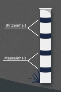 Ist der PoliScan Speed F1 HP mit vier dunklen Ringen ausgestattet, erfasst der Blitzer beide Fahrtrichtungen.