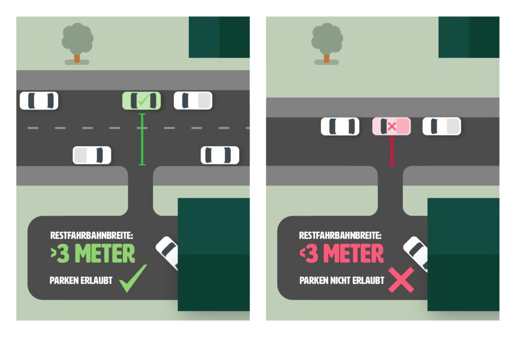 Rangierabstand vor Garagen und Einfahrten: Halten Sie wenigstens 3 Meter Abstand.