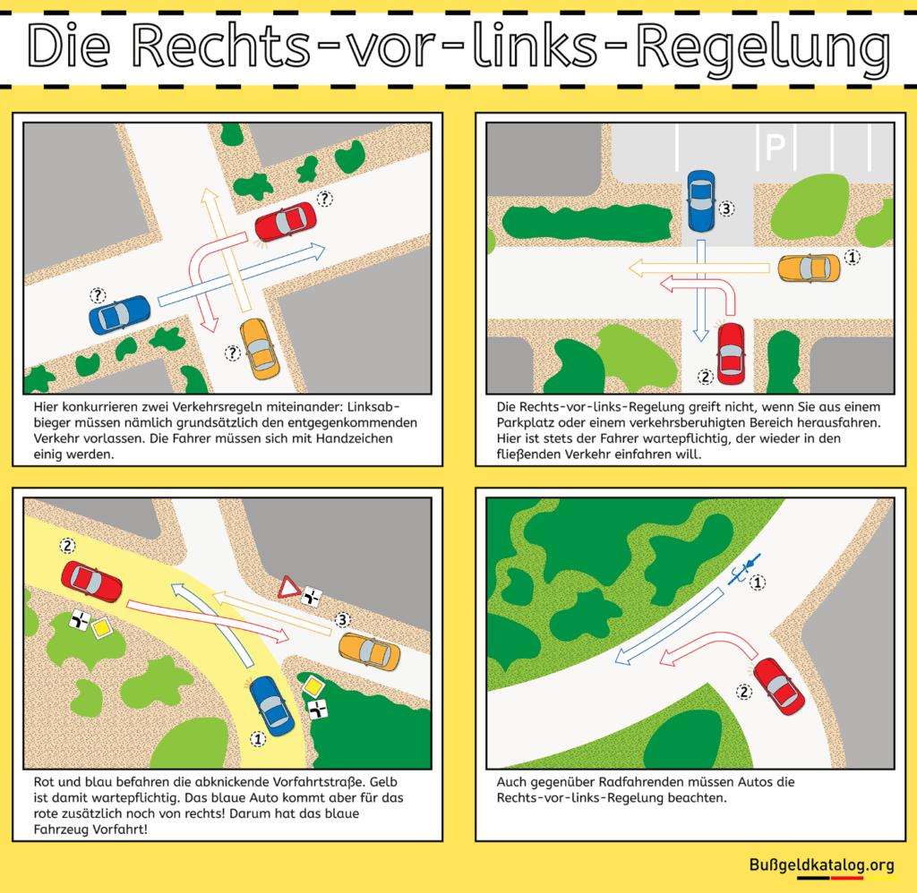Rechts Vor Links Regel Wer Hat Vorfahrt Fahrschule 2019