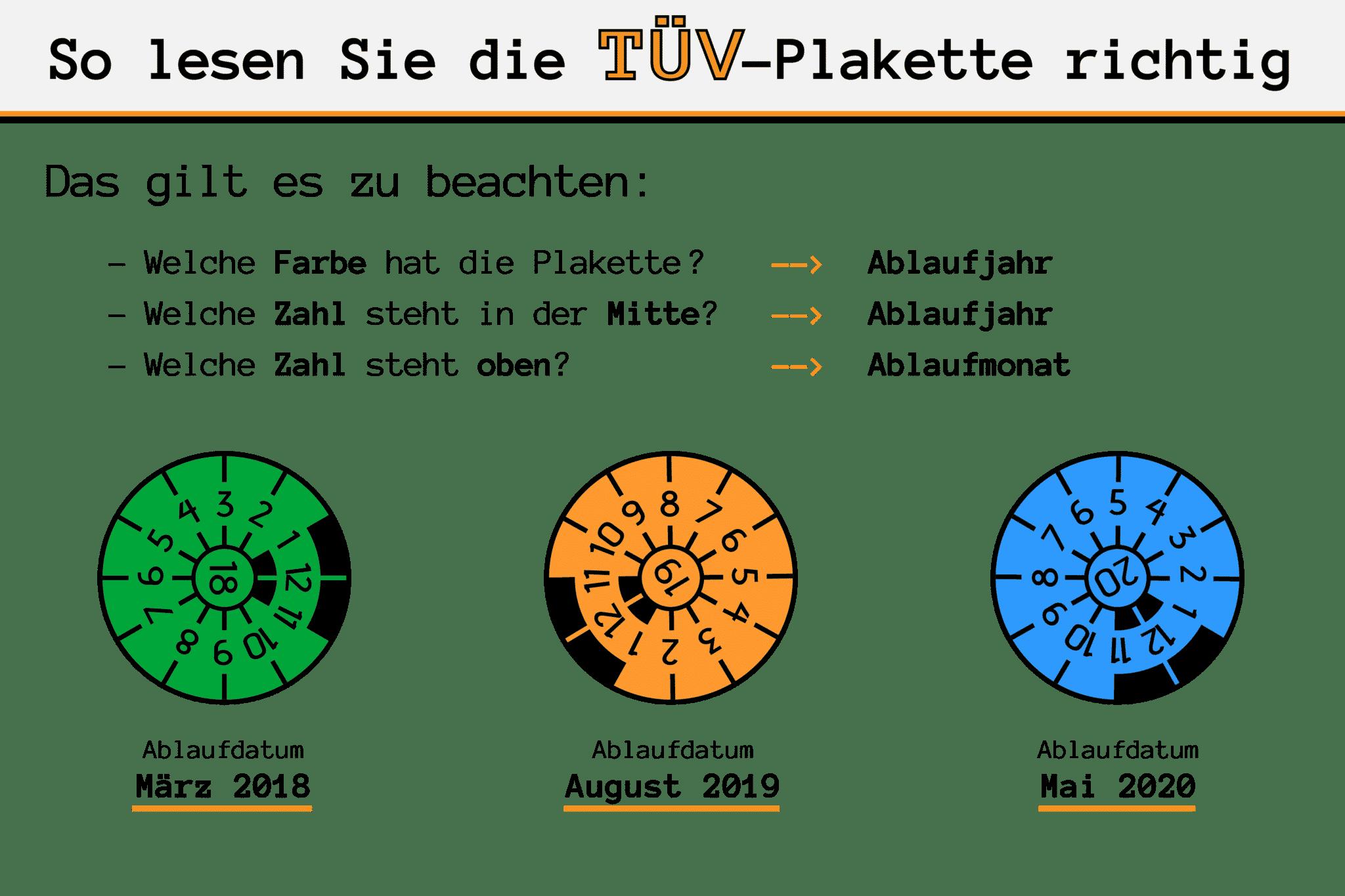 TÜV-Plakette richtig lesen: Jahr und Monat sind auf dem Kennzeichen vermerkt. So gehen Sie den Strafen aus dem Weg.