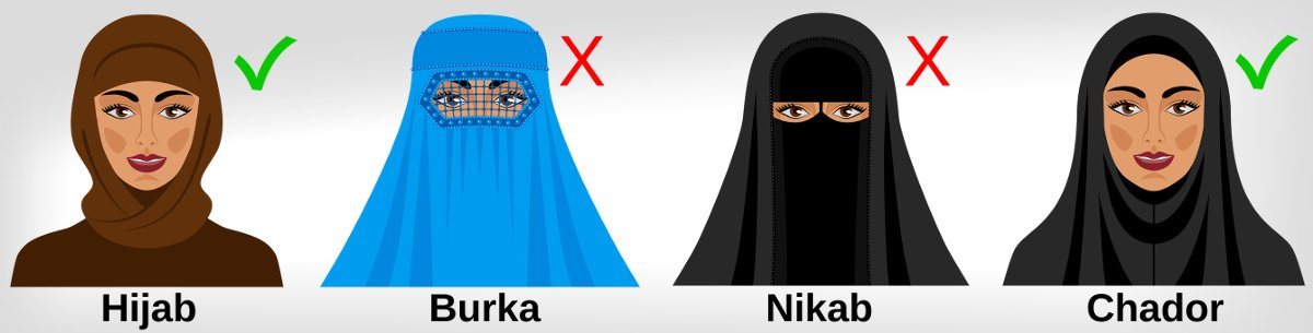 Das Vermummungsverbot am Steuer würde auch die Burka und den Nikab betreffen.