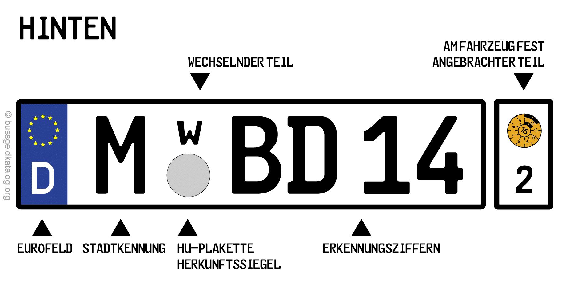 Wechselkennzeichen hinten