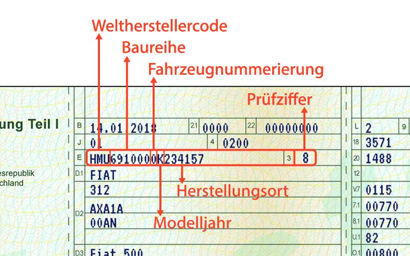 Die Zahlen und Buchstaben der Fahrzeugidentifikationsnummer stehen für den Weltherstellercode, die Baureihe, die Fahrzeugnummerierung, das Modelljahr und den Herstellungsort gefolgt von einer Prüfziffer.