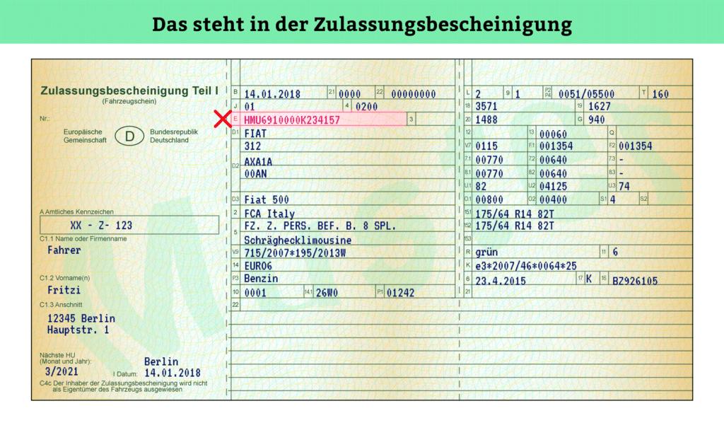 Zulassungsbescheinigung Teil 1: Fahrzeugidentifizierungsnummer